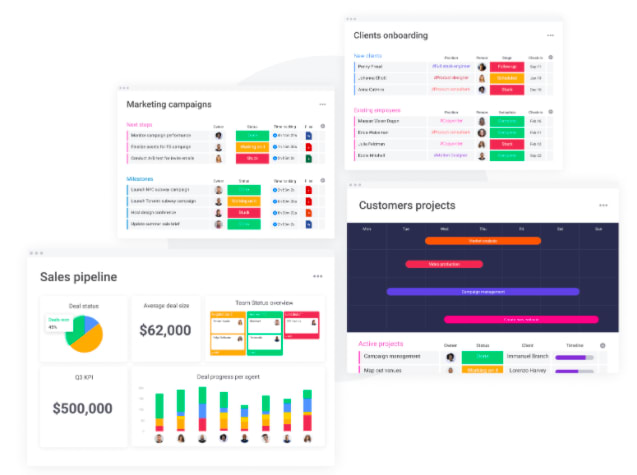 Examples of monday.com CRM dashboards