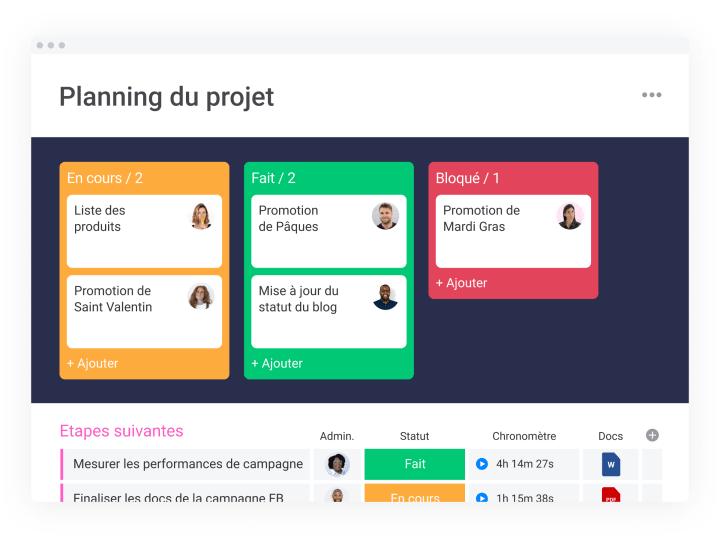 gestion de projet Kanban
