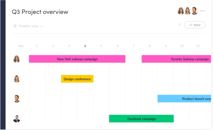 monday.com timeline view for projects