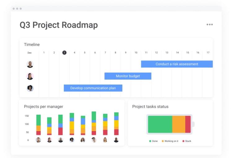 screenshot of project roadmap showing project task status
