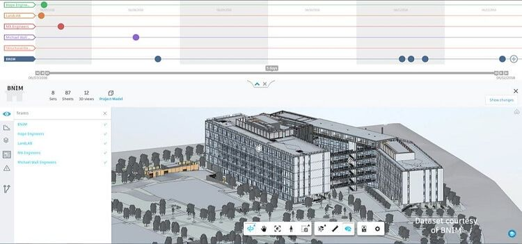 BIM 360 tracking project progress