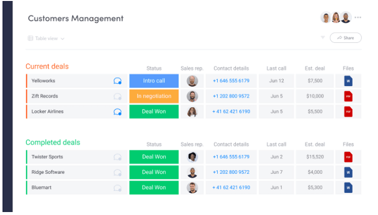 A screenshot of a CRM template from Monday.com