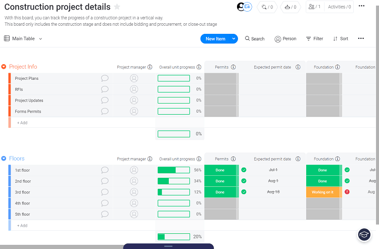 A screenshot of a construction management template from Monday.com.