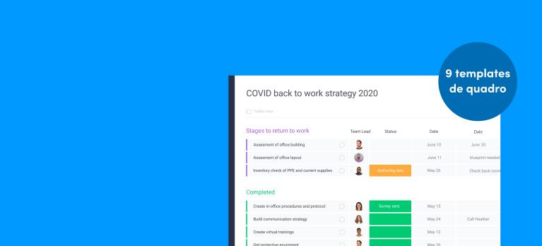 9 templates para ajudar sua equipe a voltar ao trabalho após a COVID-19