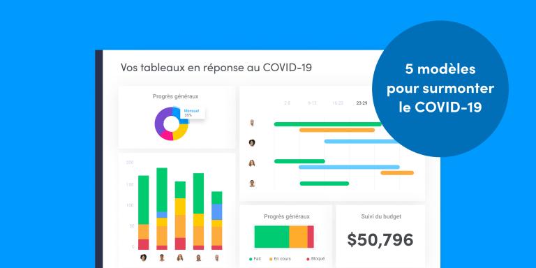 5 modèles pour permettre à votre entreprise de surmonter la COVID-19