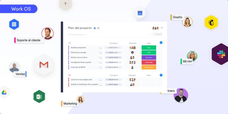 Work OS: una plataforma para el futuro del trabajo