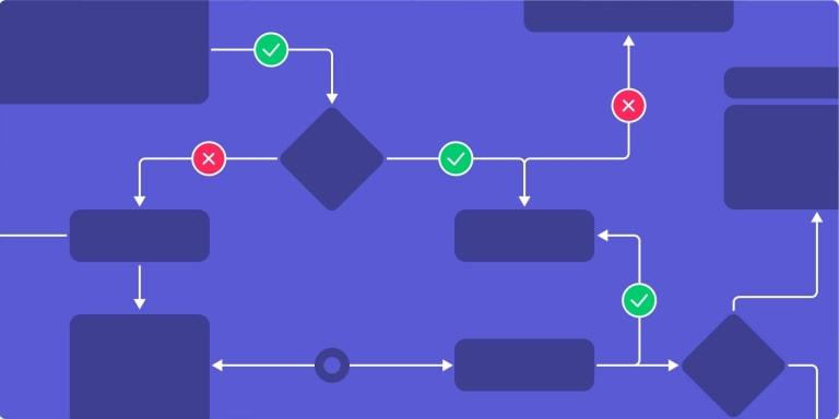 O que é fluxo de trabalho e por que ele é importante?