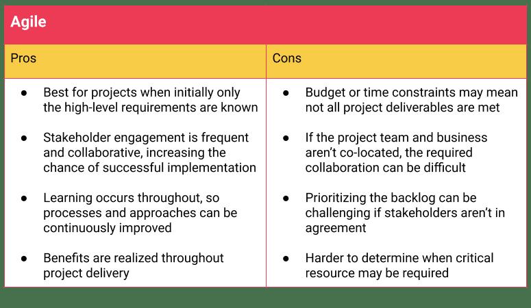 agile methodologies pros and cons