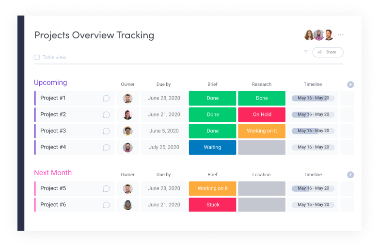 Projects Overview Tracking