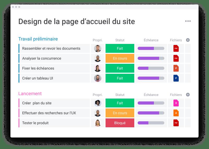 Tableau monday de design de page d'accueil