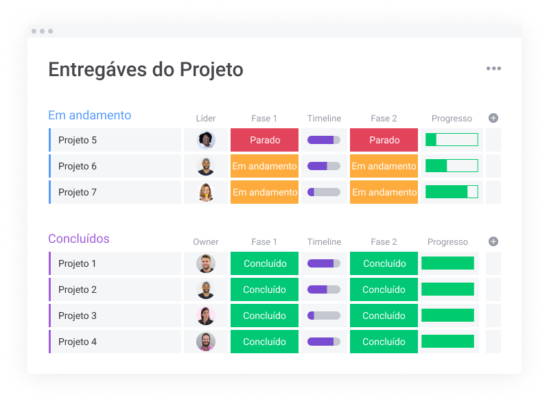 Template de Entregas de Projeto!