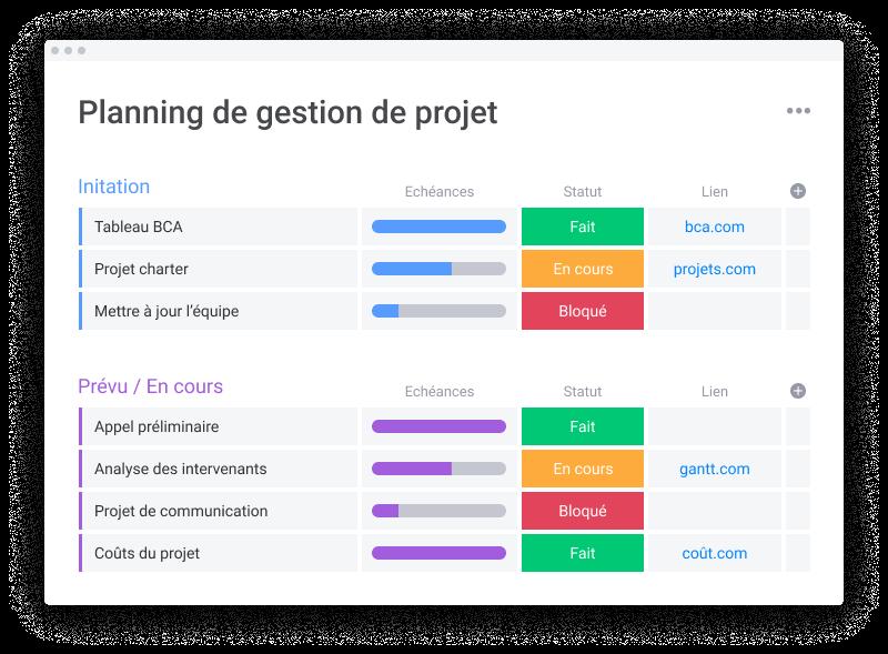 Planning de gestion de projet