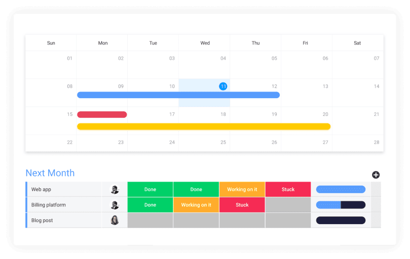 Easily manage your construction projects with monday.com templates boards