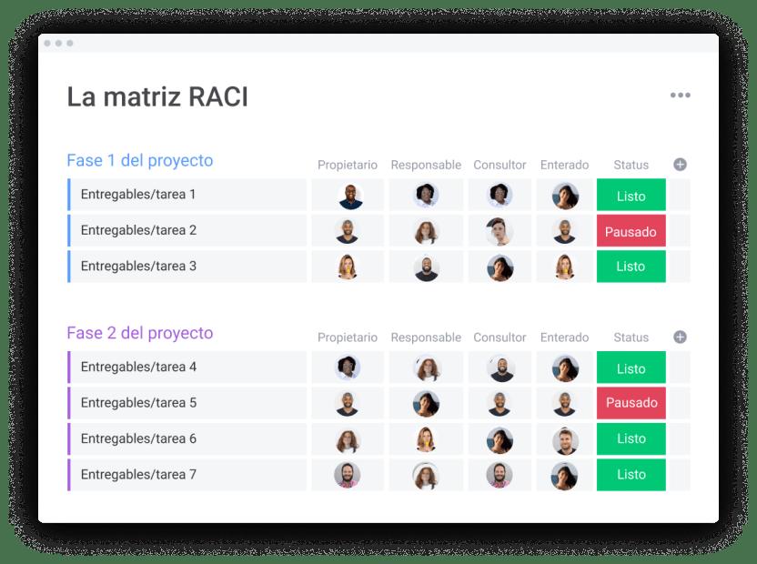 plantilla intuitiva de la matriz RAC