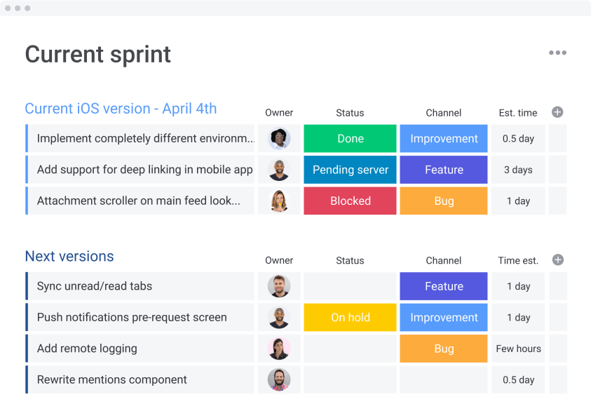 monday board of current sprint