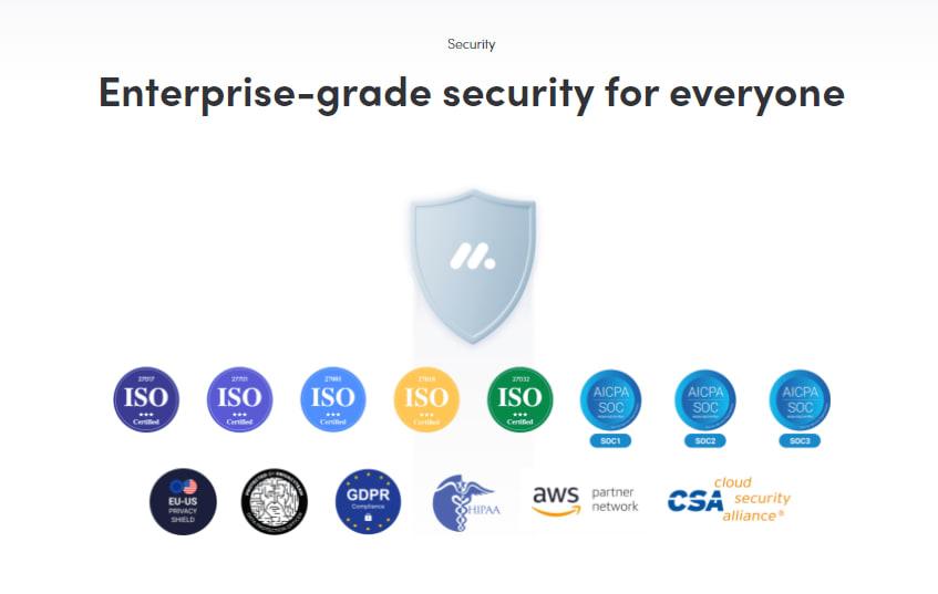 monday.com's security standards
