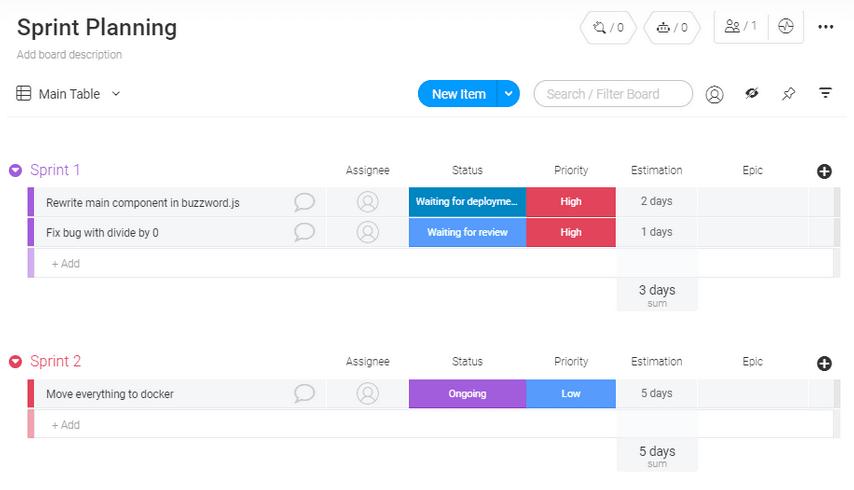 monday.com sprint planning template
