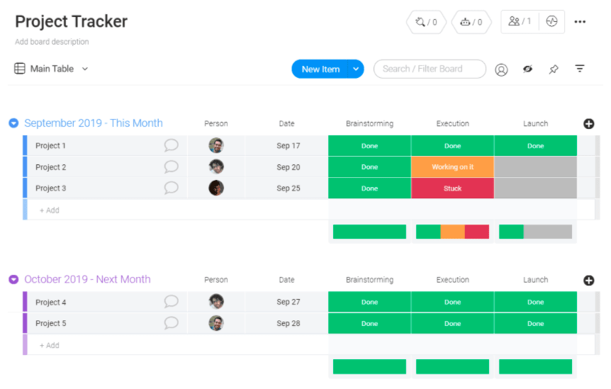 quality assurance QA monday.com project tracker