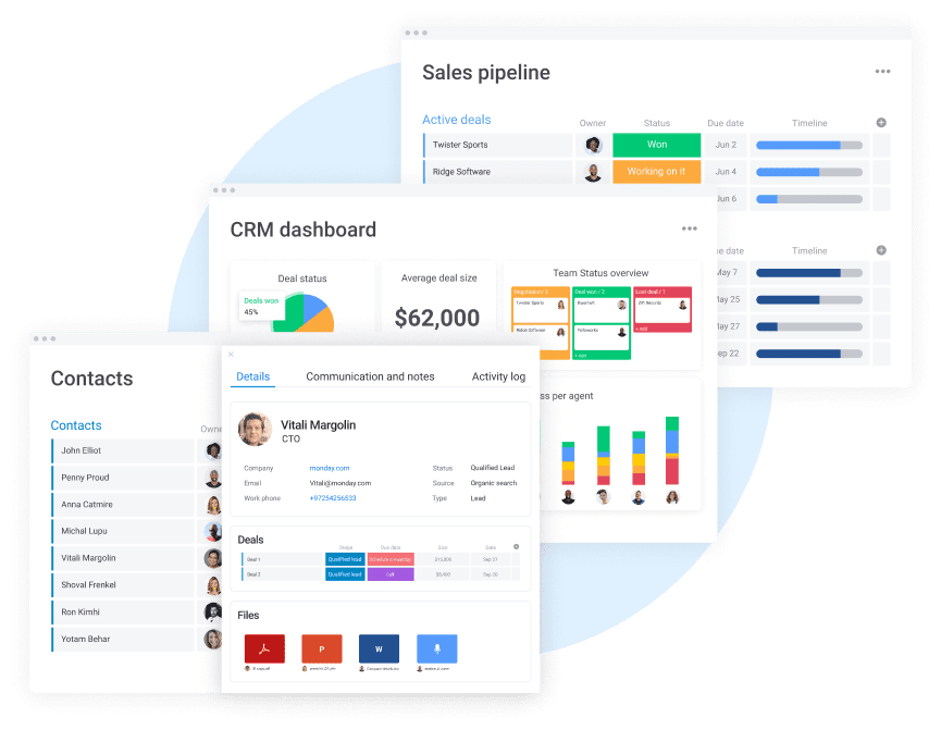 monday.com contacts, crm dashboard, and sales pipeline templates