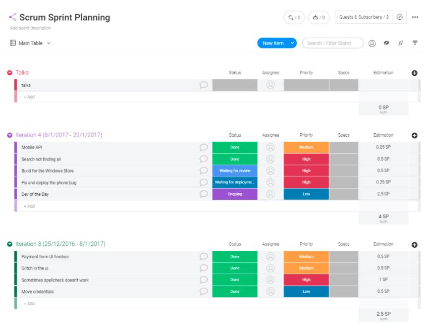 quality assurance QA monday.com sprint planning