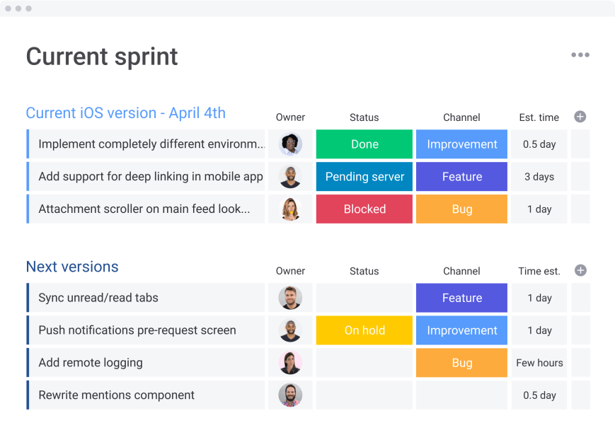 board for helping to execute the current sprint iteration