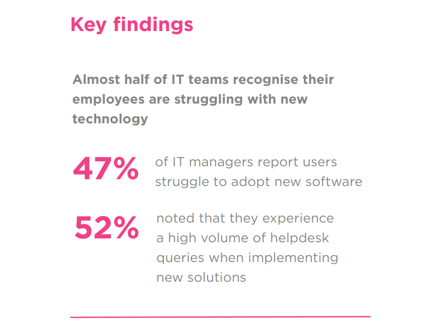 Users struggle with software adoption research