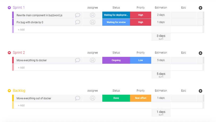 monday.com sprint planning template scrum meetings