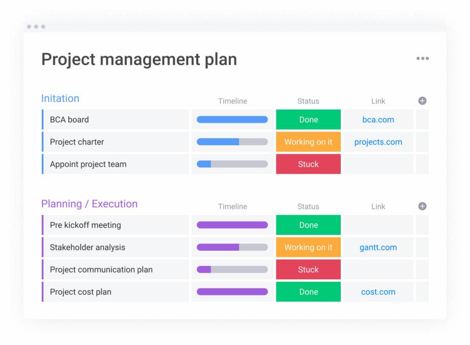 monday.com's free project management plan template