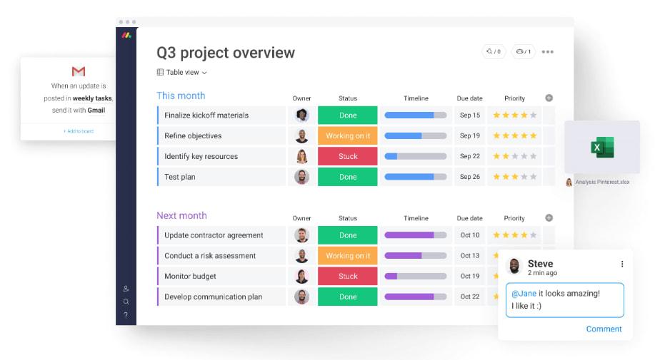 Screenshot of monday.com illustrating a team To Do board.