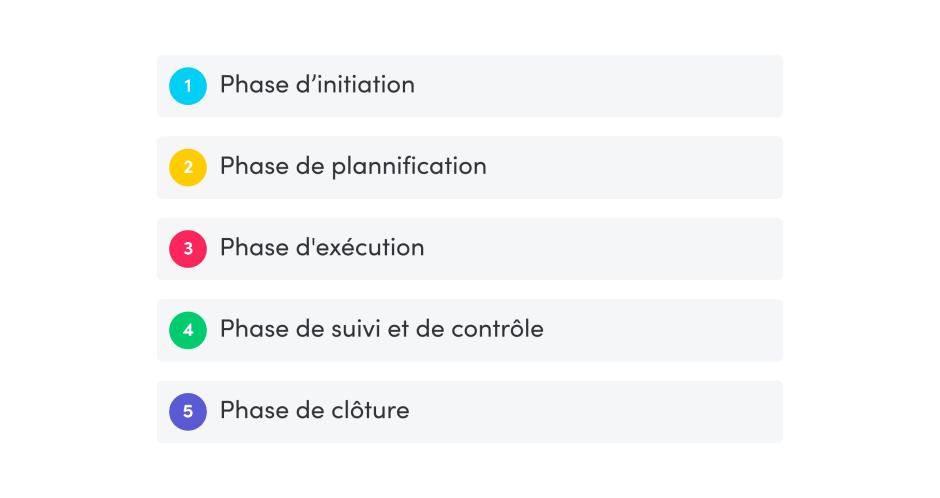 12 principios del proceso ágil