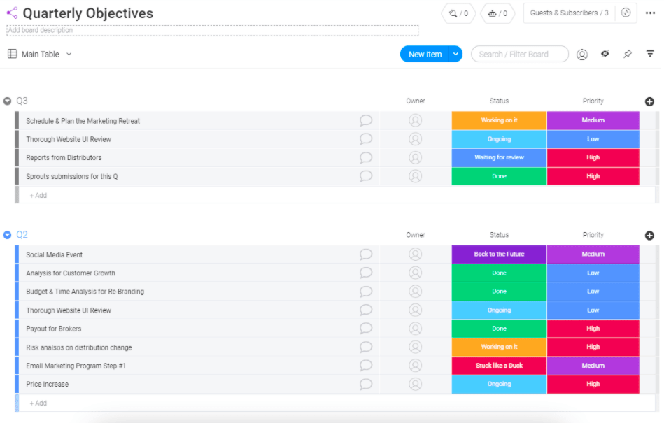 monday.com allows users to visualize their quarterly objectives