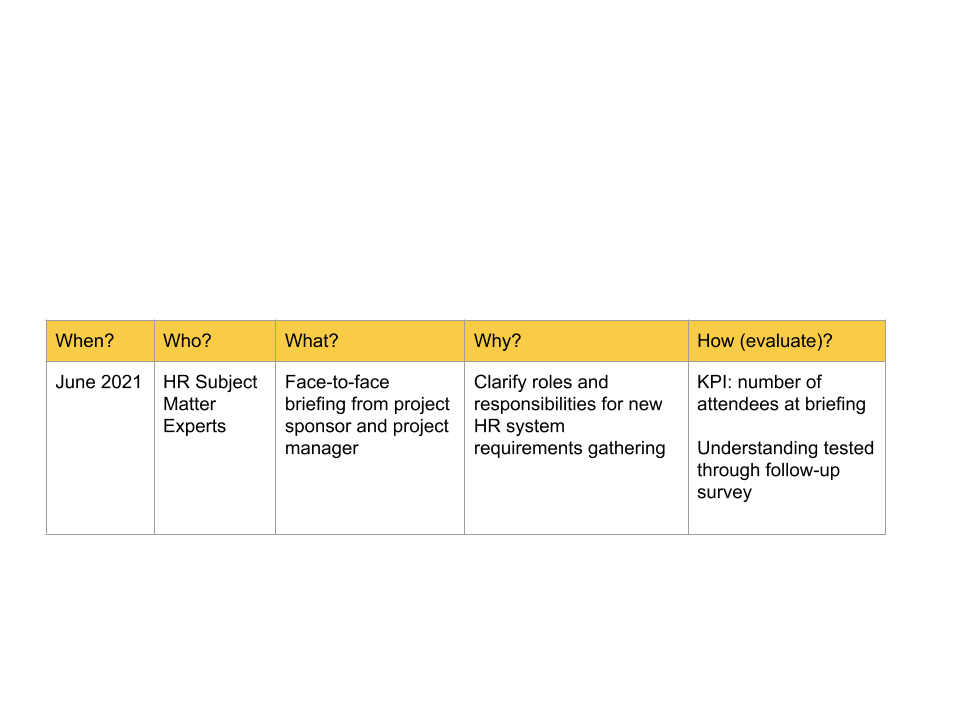 a screenshot of a Communications Plan