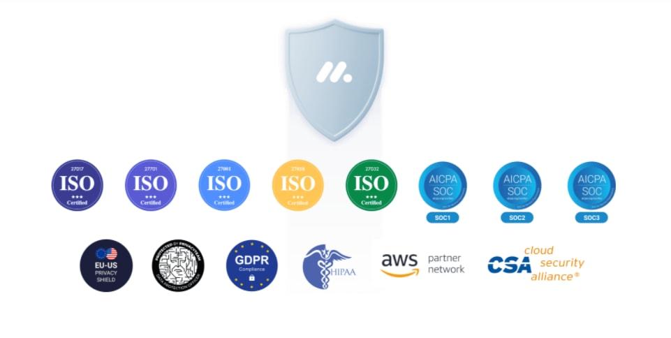 monday.com's security badges