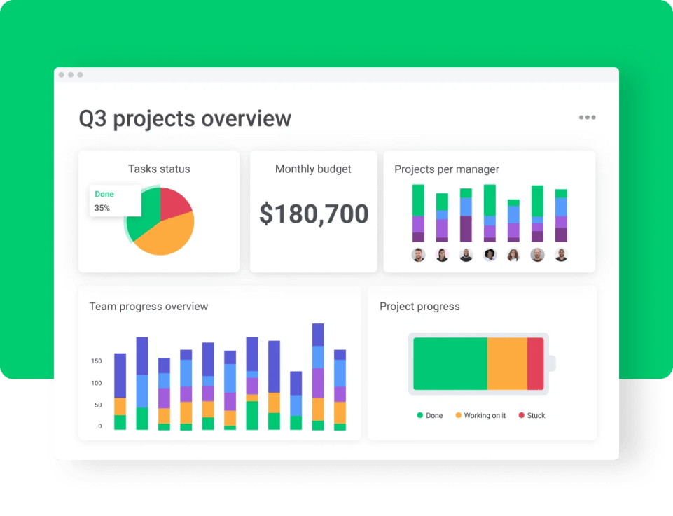 project reporting in monday.com