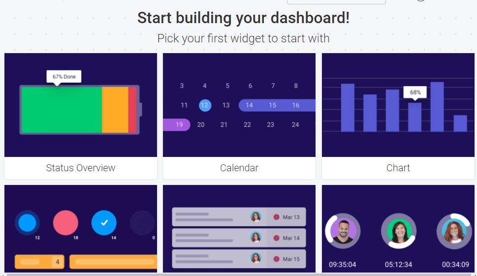monday.com's dashboard widgets