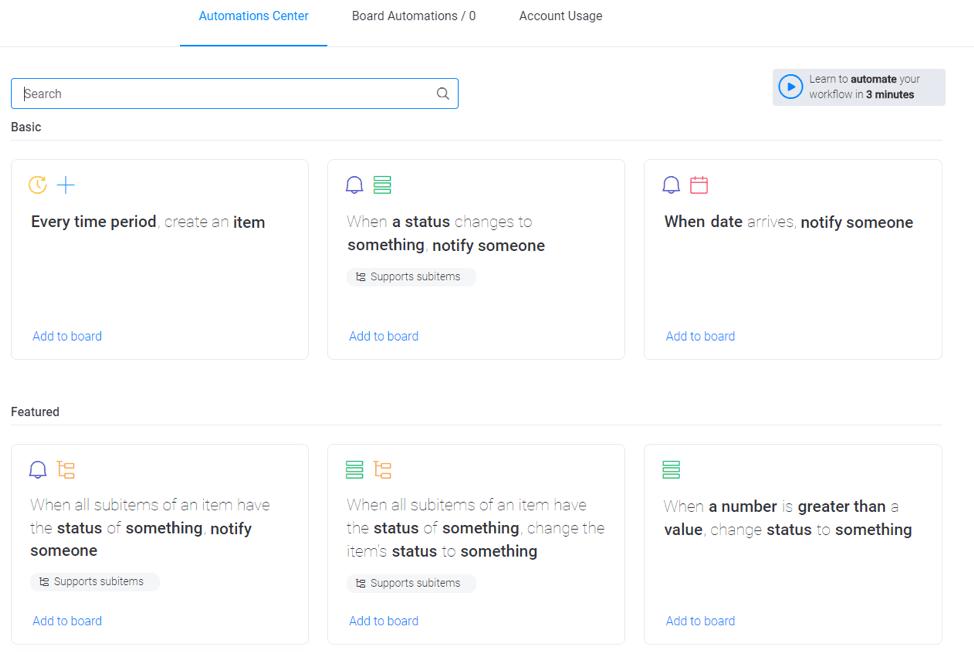 modelos de automatizaciones
