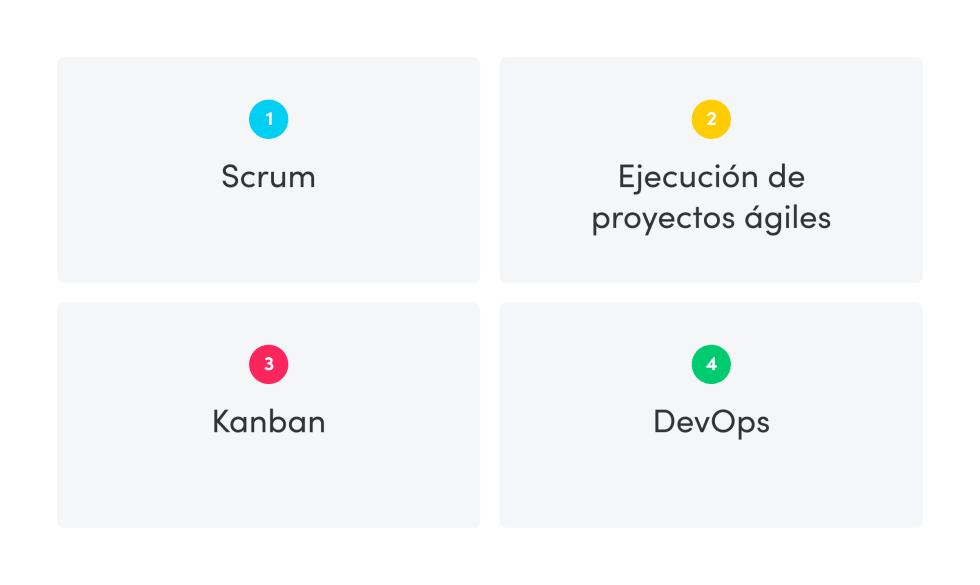 4 técnicas de ejecución de proyectos