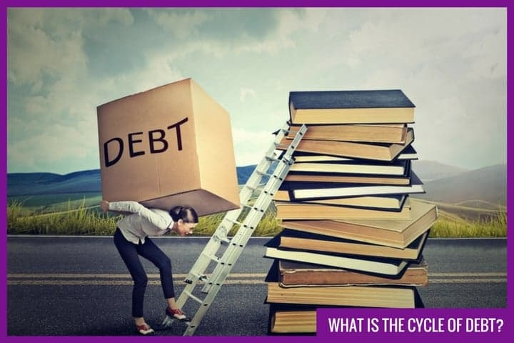 What are payday loans and what is the cycle of debt?