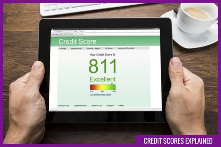 Credit Scores Explained