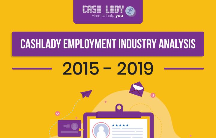 Employment Analysis 2015-2019