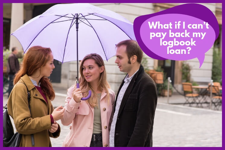 read carefully your loan aggreement if you struggle to pay back your loan