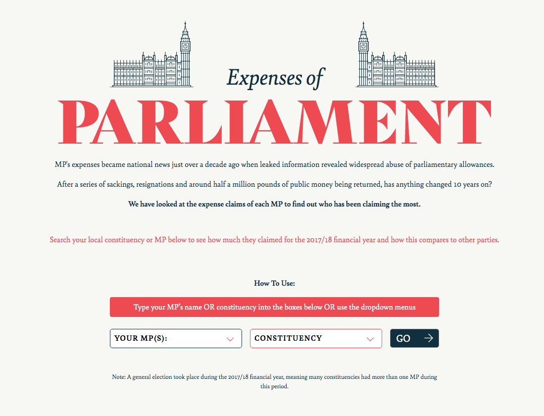 Expenses of Parliament
