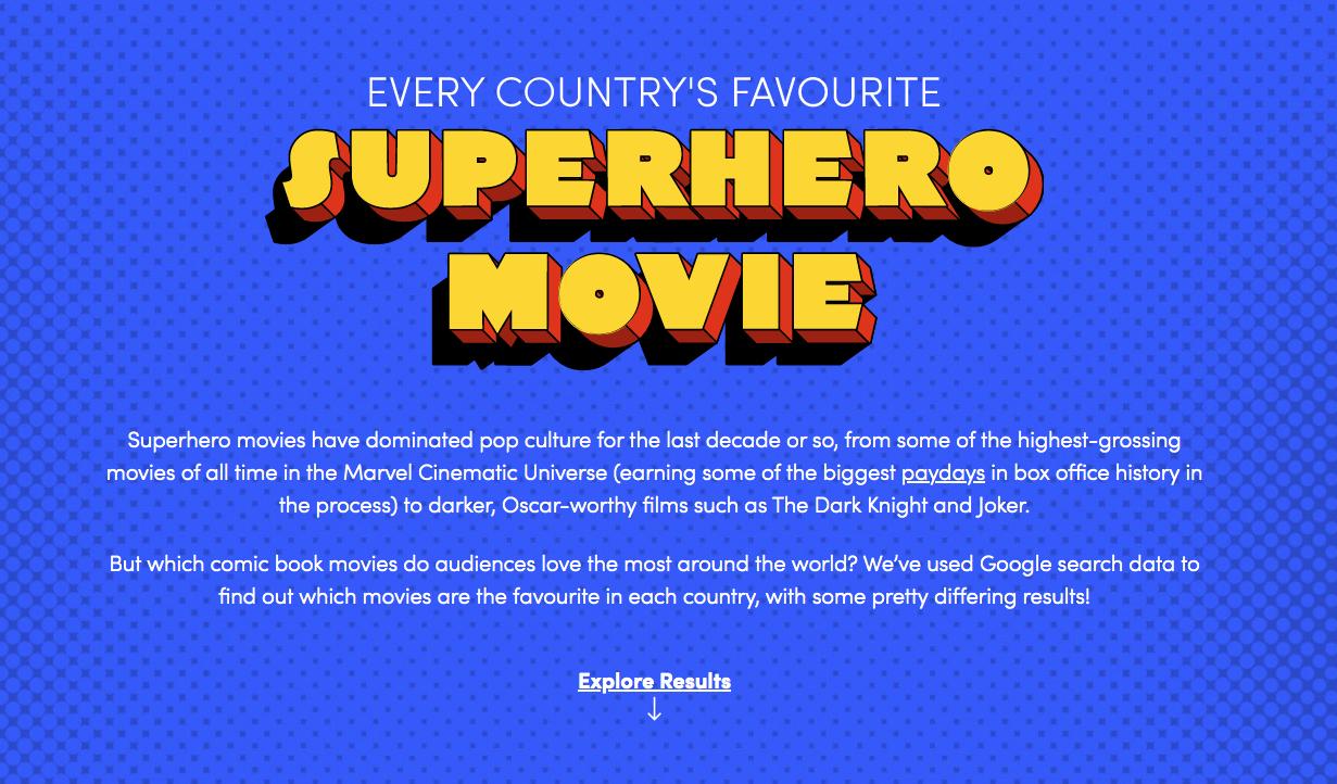 Favourite Superhero Movie