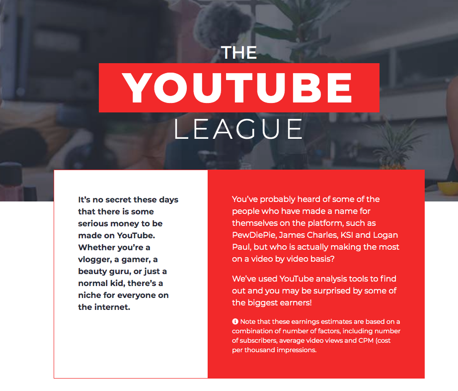 YouTube League