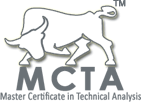 Master Certificate in Technical Analysis