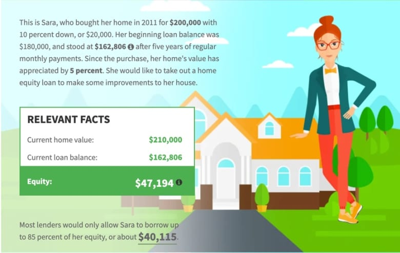 How Much Equity Could You Borrow?