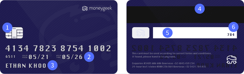 This is a mock credit card front and back.
