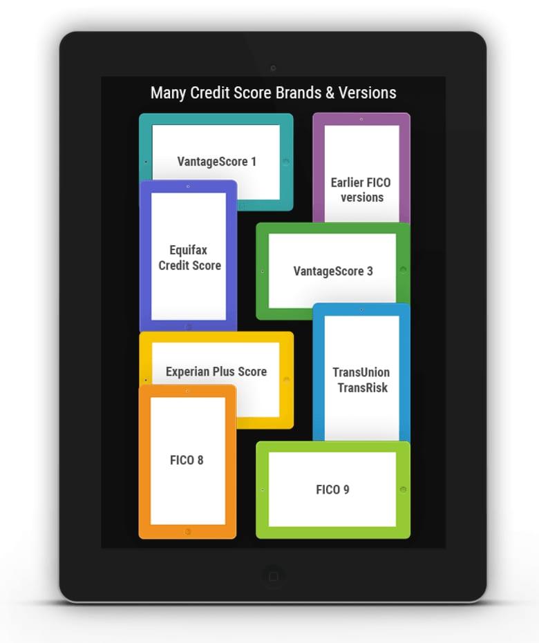 Brands of Credit Scores