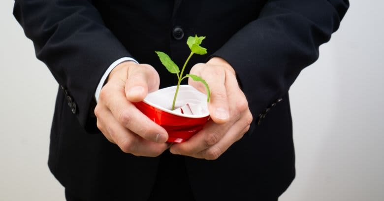 ESG company evaluated