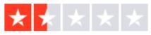 Trustpilot 1.5 stars
